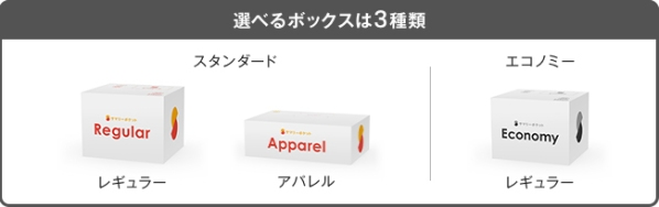 SumallyPocket__accellab_box